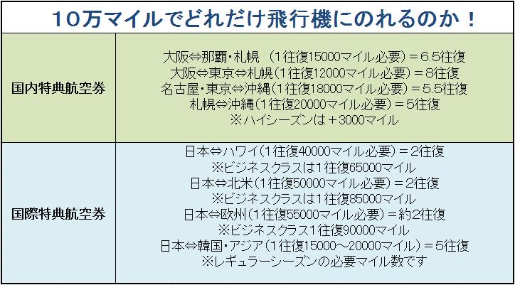 f:id:toku_0511:20161007232138p:plain