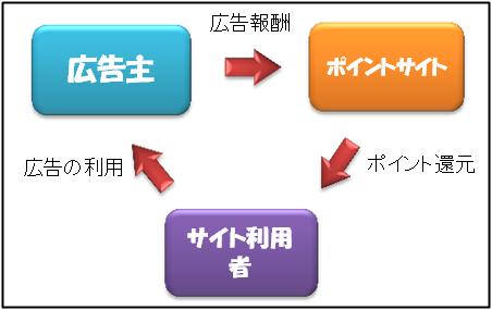 f:id:toku_0511:20170118011448p:plain