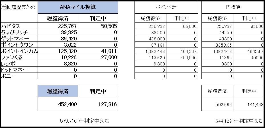 f:id:toku_0511:20170223222448j:plain