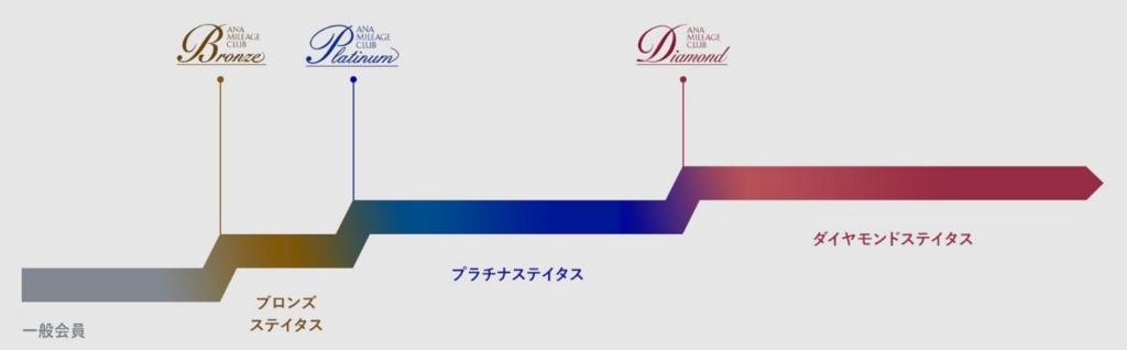 f:id:toku_0511:20170318214243j:plain