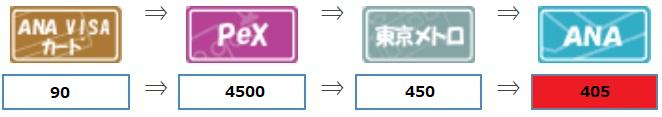 f:id:toku_0511:20171105205812p:plain
