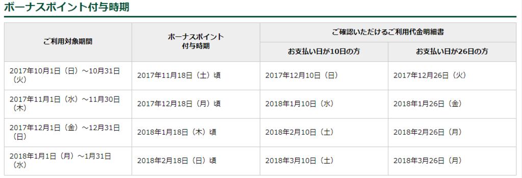 f:id:toku_0511:20171105222444p:plain