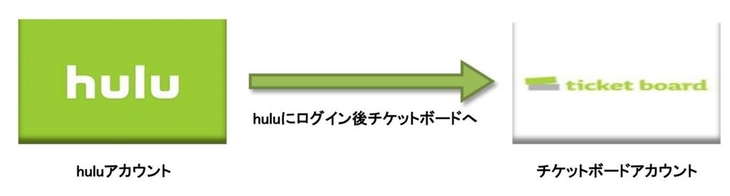 f:id:toku_0511:20171207211456j:plain
