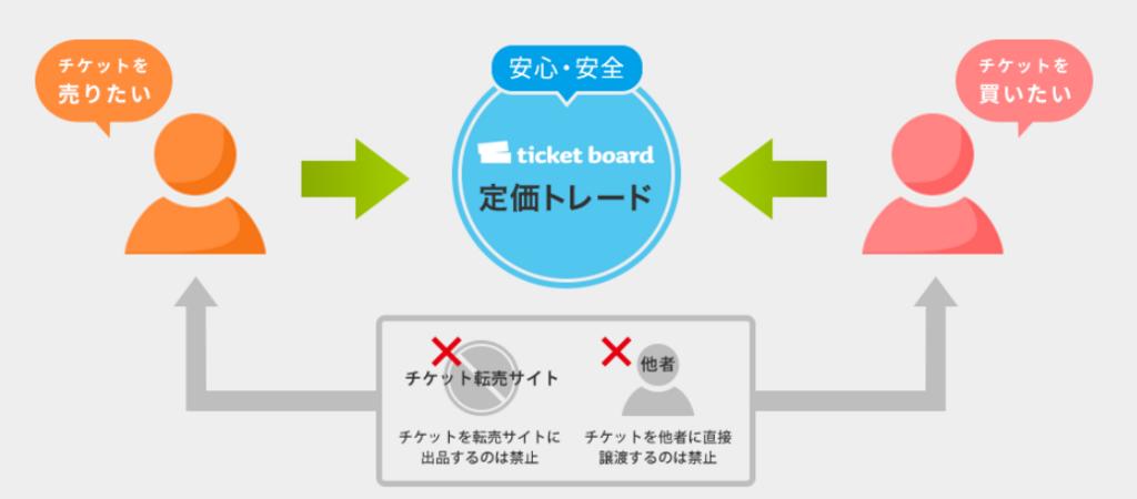 f:id:toku_0511:20180119235856p:plain