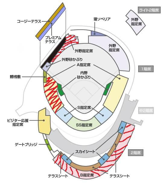 2020 シリーズ ローチケ 日本