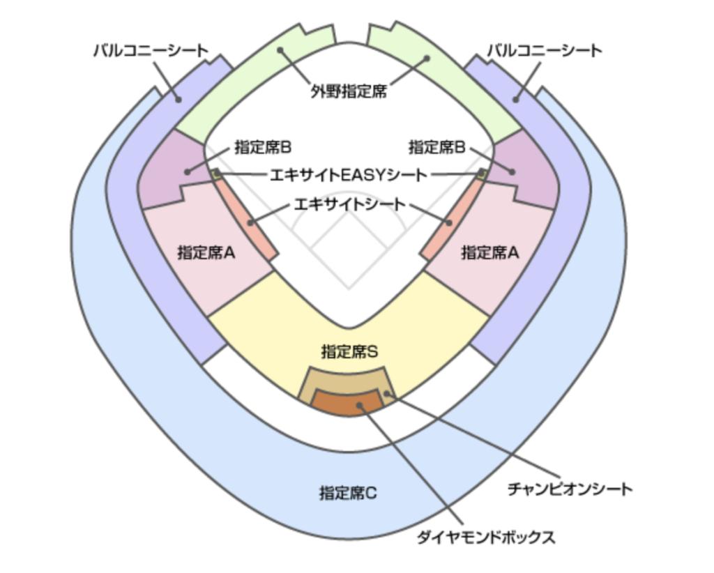 【2019】プロ野球オールスター・チケットがいよいよ発売開始 ...
