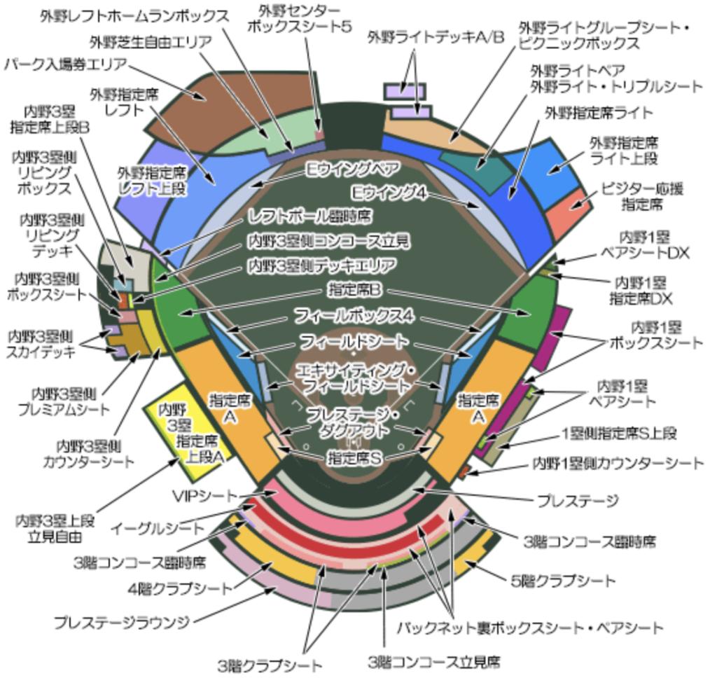 いつから 日本 シリーズ チケット 2020